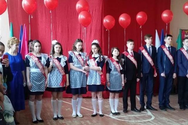 Выпускники Майминского района